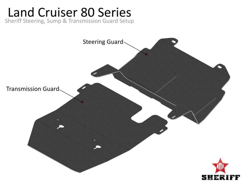 Seat Ibiza 2013 Onwards Sump Guard /& Steel Gear Box Sheriff