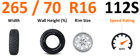 Metric Tyre Size
