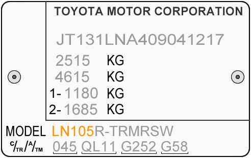 Identify Your Toyota Model