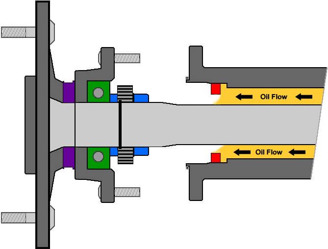 Rear axle shaft assemble (2)
