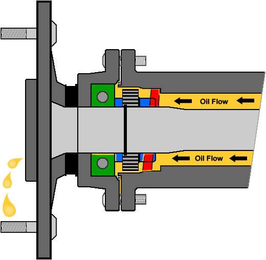 leaking hub rear
