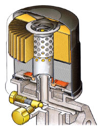 AMC-Oil-Filter-0