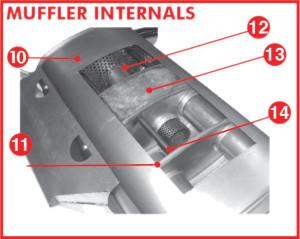 A2A Exhaust Muffler Internals
